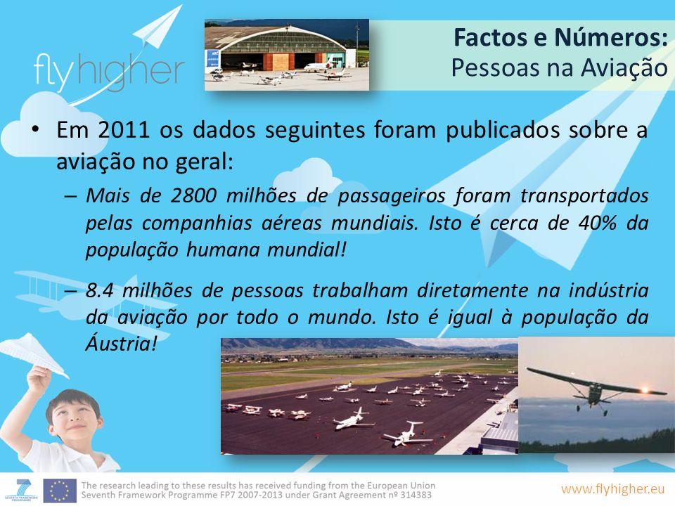 www.flyhigher.eu Factos e Números: Pessoas na Aviação Em 2011 os dados seguintes foram publicados sobre a aviação no geral: – Mais de 2800 milhões de