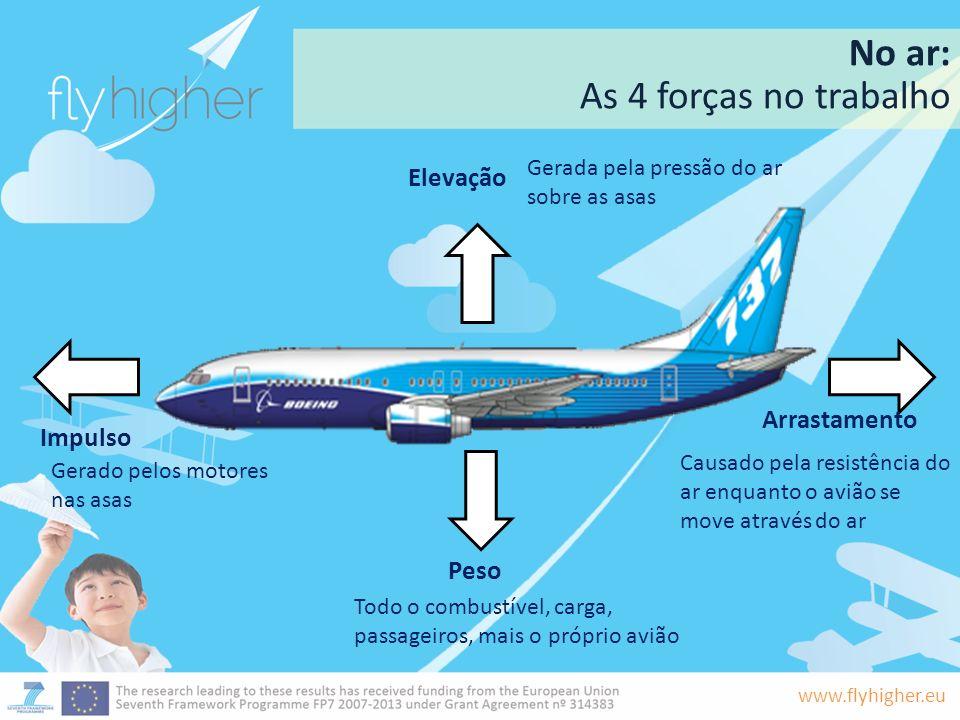 www.flyhigher.eu No ar: As 4 forças no trabalho Elevação Arrastamento Peso Impulso Gerado pelos motores nas asas Todo o combustível, carga, passageiro