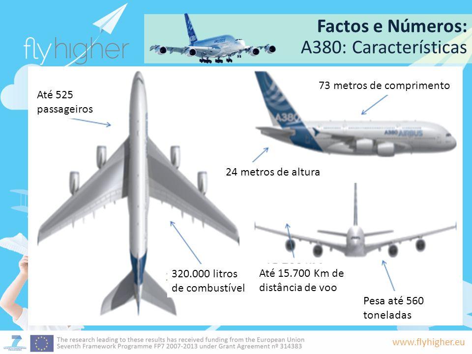 www.flyhigher.eu Factos e Números: A380: Características Até 525 passageiros 320.000 litros de combustível 24 metros de altura 73 metros de compriment