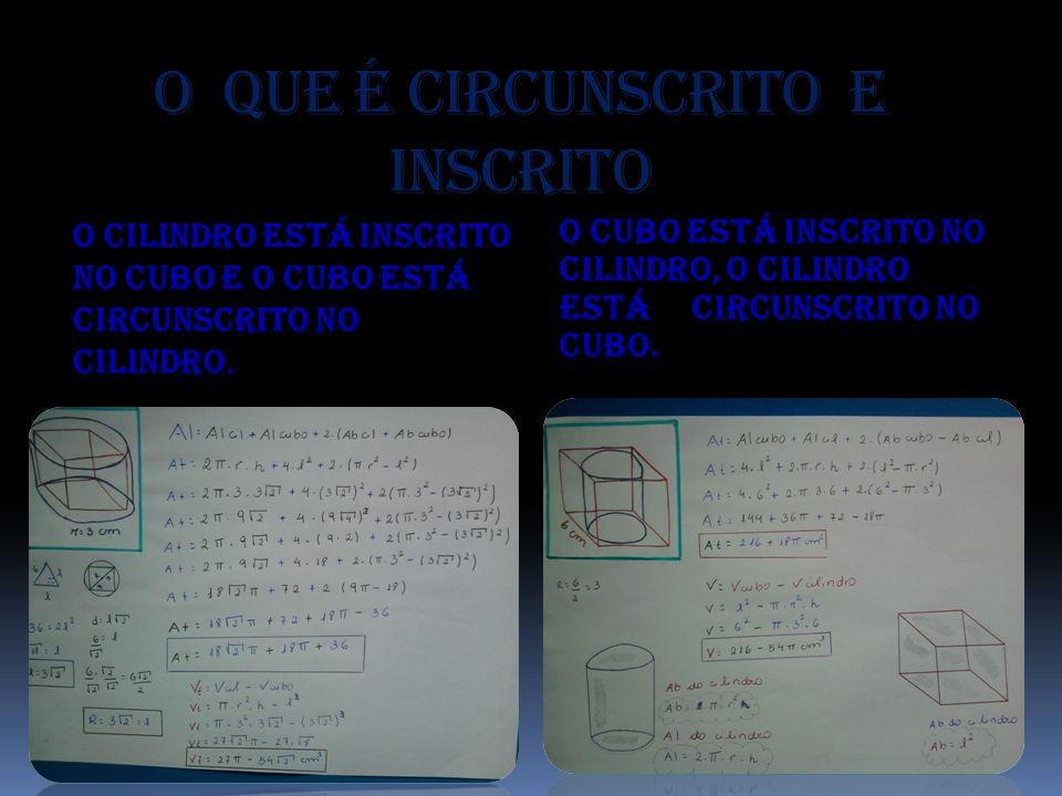O que é circunscrito e inscrito O cilindro está inscrito no cubo e o cubo está circunscrito no cilindro. O cubo está inscrito no cilindro, o cilindro