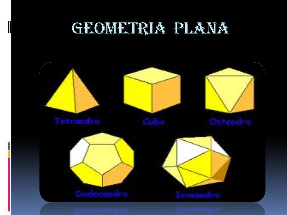 Como resolvo Primeiro eu tenho que calcular a superfície total dos sólidos Eu vou aplicar a fórmula da área da base do cilindro que é 2 PI vezes o raio vezes a altura, depois a fórmula da área lateral do cubo que é 4 vezes l ao quadrado que é o lado do cubo, depois a área da base do cilindro que é 2 vezes (PI vezes o raio ao quadrado menos a área da base do cubo que é l ao quadrado).