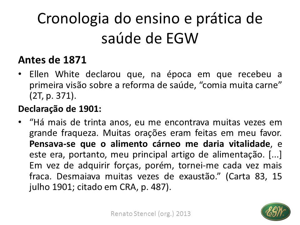 Cronologia do ensino e prática de saúde de EGW Antes de 1871 Ellen White declarou que, na época em que recebeu a primeira visão sobre a reforma de saú