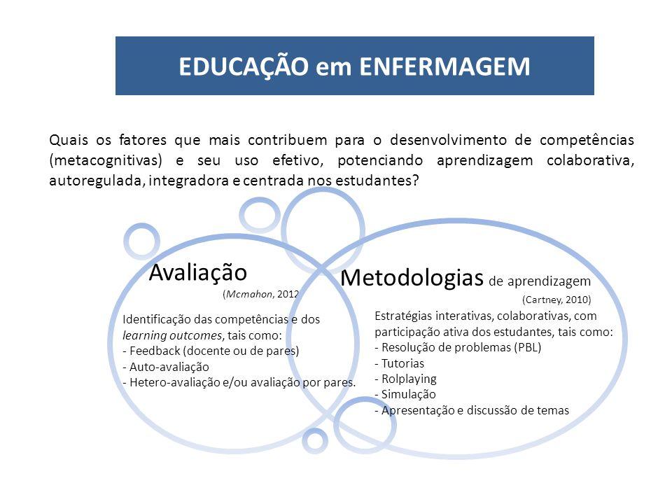 EDUCAÇÃO em ENFERMAGEM Quais os fatores que mais contribuem para o desenvolvimento de competências (metacognitivas) e seu uso efetivo, potenciando apr