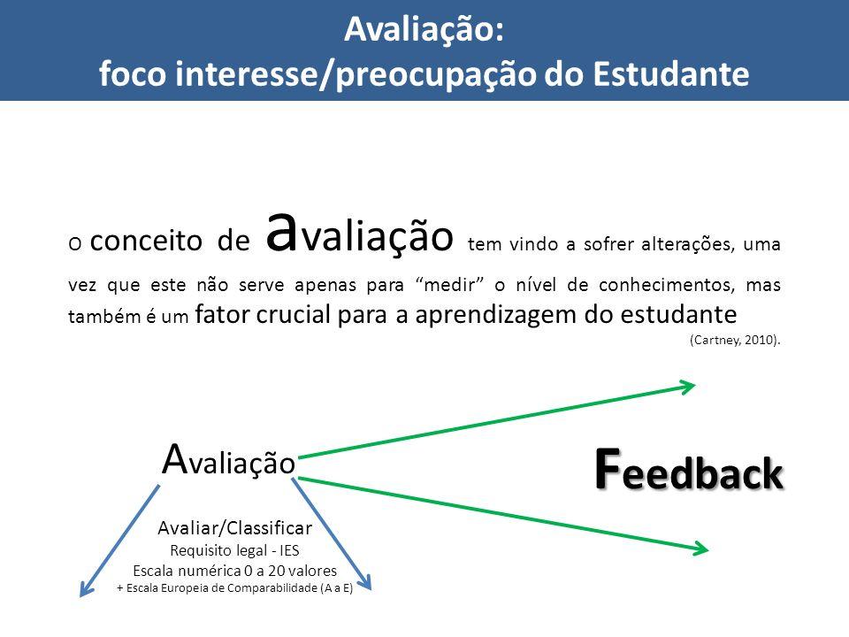 Avaliação: foco interesse/preocupação do Estudante O conceito de a valiação tem vindo a sofrer alterações, uma vez que este não serve apenas para medi