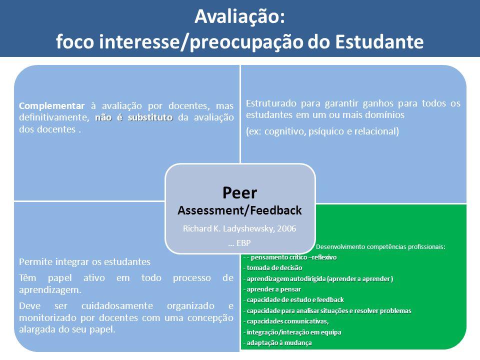 Avaliação: foco interesse/preocupação do Estudante não é substituto Complementar à avaliação por docentes, mas definitivamente, não é substituto da av