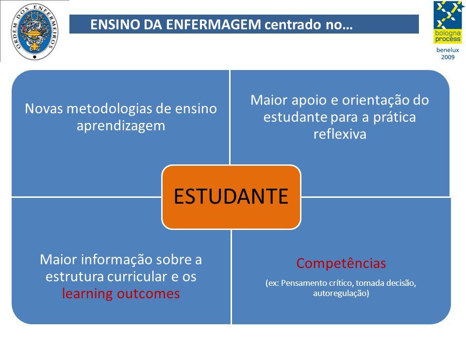 ENSINO DA ENFERMAGEM centrado no… Novas metodologias de ensino aprendizagem Maior apoio e orientação do estudante para a prática reflexiva Maior infor