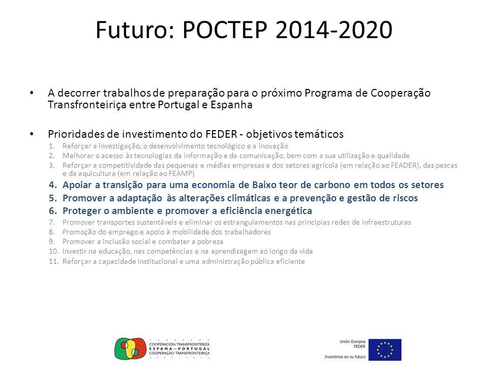 Futuro: POCTEP 2014-2020 A decorrer trabalhos de preparação para o próximo Programa de Cooperação Transfronteiriça entre Portugal e Espanha Prioridade