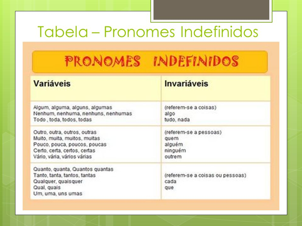 Tabela – Pronomes Indefinidos