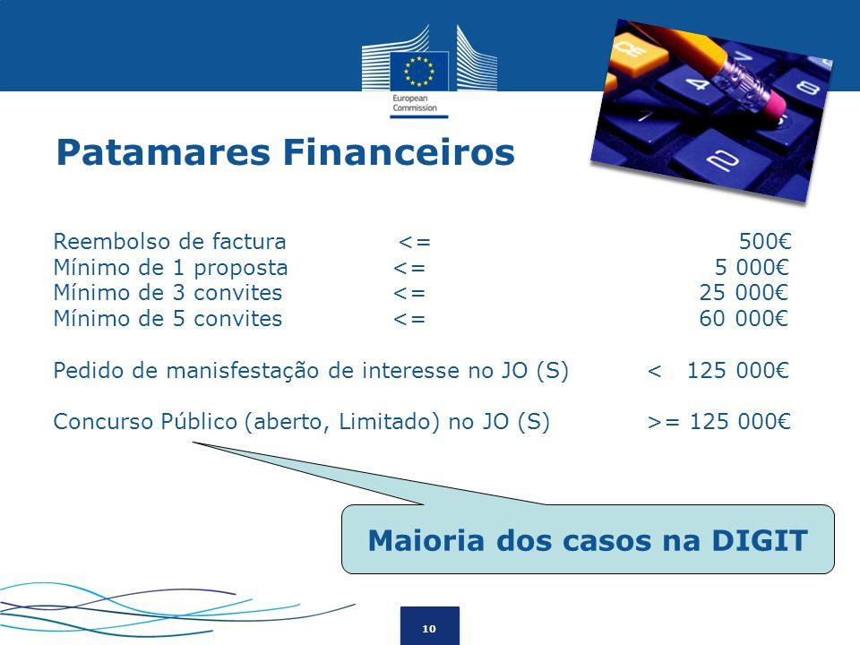 10 Patamares Financeiros Reembolso de factura<= 500 Mínimo de 1 proposta<= 5 000 Mínimo de 3 convites<= 25 000 Mínimo de 5 convites<= 60 000 Pedido de