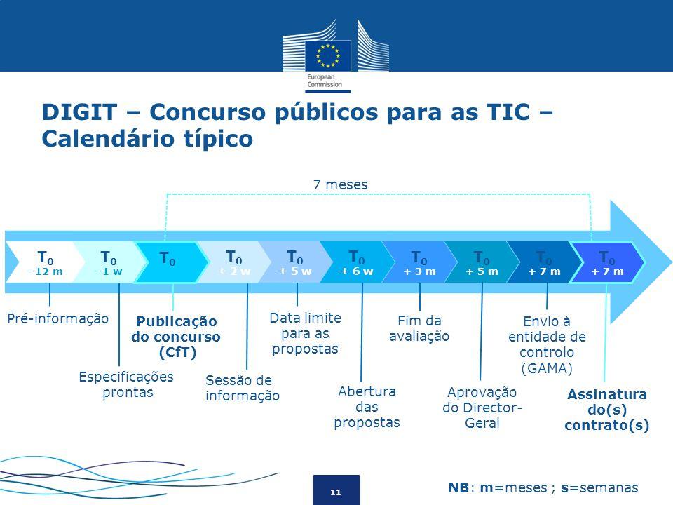 11 DIGIT – Concurso públicos para as TIC – Calendário típico T 0 - 1 w T 0 - 12 m T 0 + 2 w T 0 + 5 w T 0 + 6 w T 0 + 3 m T 0 + 5 m T 0 + 7 m Pré-info