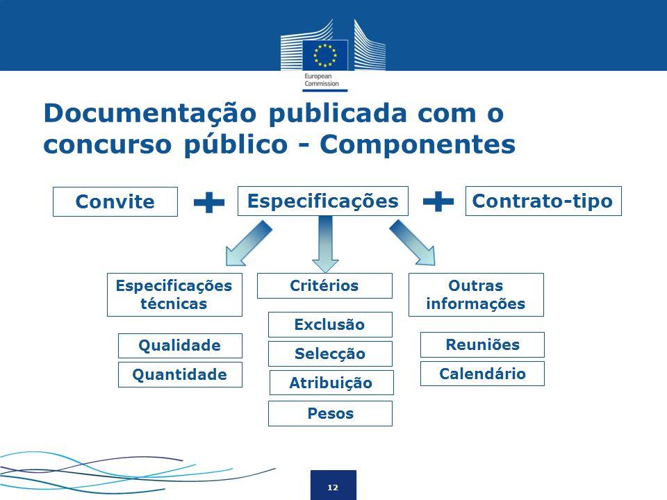 12 Documentação publicada com o concurso público - Componentes Convite Especificações Contrato-tipo Critérios Especificações técnicas Outras informaçõ