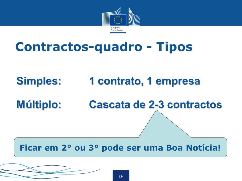 19 Simples: 1 contrato, 1 empresa Múltiplo:Cascata de 2-3 contractos Contractos-quadro - Tipos Ficar em 2° ou 3° pode ser uma Boa Notícia!