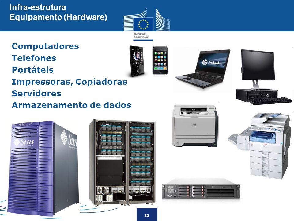 22 Infra-estrutura Equipamento (Hardware) Computadores Telefones Portáteis Impressoras, Copiadoras Servidores Armazenamento de dados
