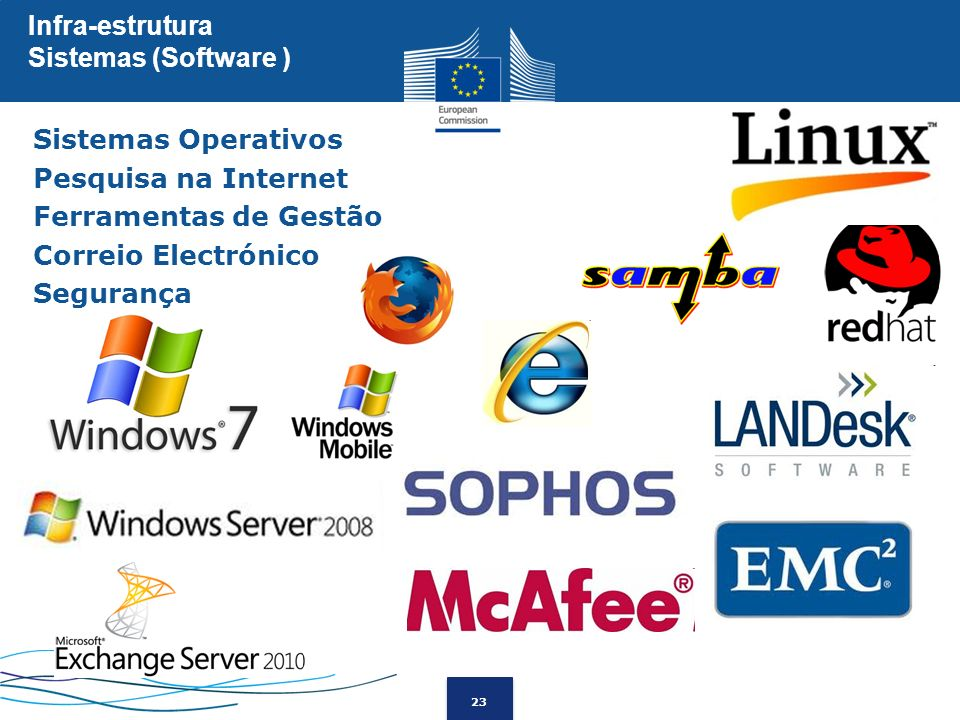 23 Infra-estrutura Sistemas (Software ) Sistemas Operativos Pesquisa na Internet Ferramentas de Gestão Correio Electrónico Segurança