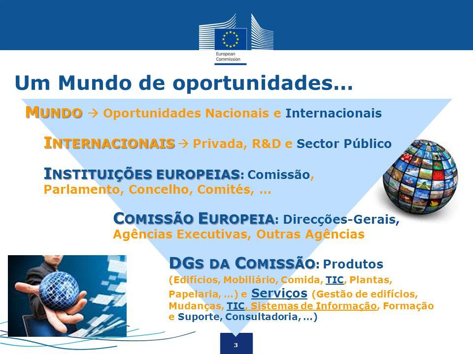 3 Um Mundo de oportunidades… M UNDO M UNDO Oportunidades Nacionais e Internacionais I NTERNACIONAIS I NTERNACIONAIS Privada, R&D e Sector Público I NS