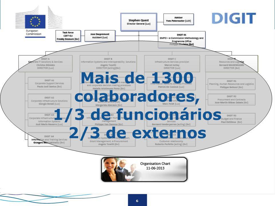 7 DIGIT - Concursos na área das TIC Orçamento anual da DIGIT: > 150m Contractos-quadro em vigor: > 100 Criação de novo contrato-quadro: 9 a 12 meses Número de concursos por ano: cerca de 15 Números e informações principais