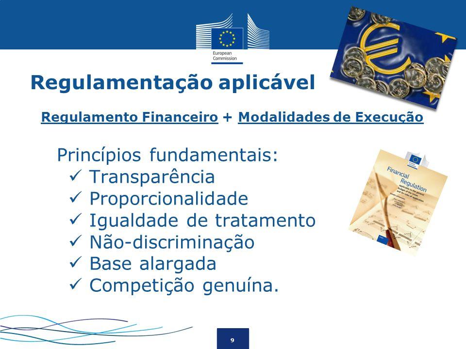 9 Regulamentação aplicável Regulamento Financeiro + Modalidades de Execução Princípios fundamentais: Transparência Proporcionalidade Igualdade de trat