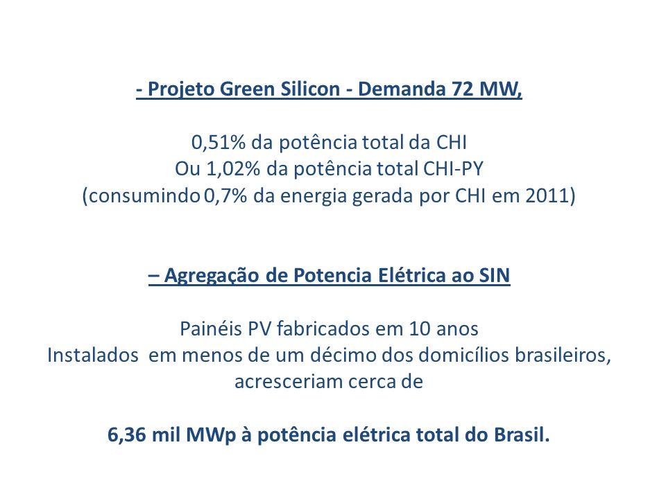 - Projeto Green Silicon - Demanda 72 MW, 0,51% da potência total da CHI Ou 1,02% da potência total CHI-PY (consumindo 0,7% da energia gerada por CHI e