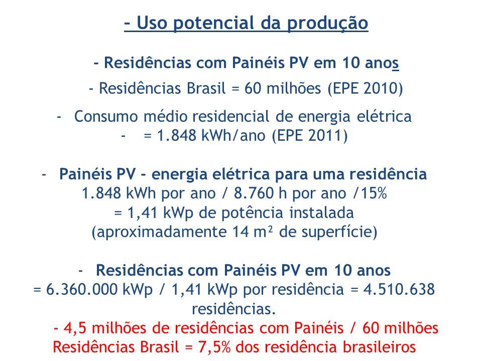 – Uso potencial da produção - Residências com Painéis PV em 10 anos - Residências Brasil = 60 milhões (EPE 2010) -Consumo médio residencial de energia