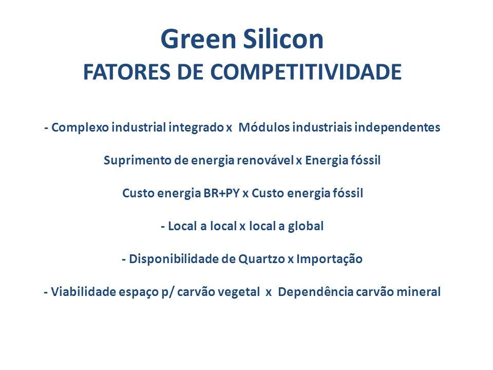 Green Silicon FATORES DE COMPETITIVIDADE - Complexo industrial integrado x Módulos industriais independentes Suprimento de energia renovável x Energia