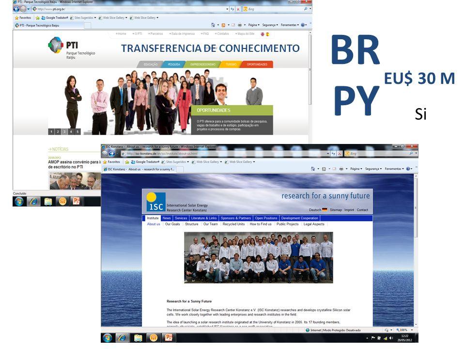 BR PY EU$ 30 M Si TRANSFERENCIA DE CONHECIMENTO