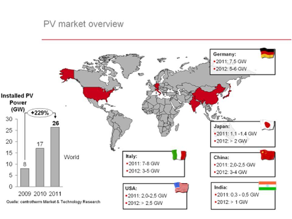 1 – Avaliação comparativa POTÊNCIA: - Referência: UH Itaipu Potência 14.000 MW.