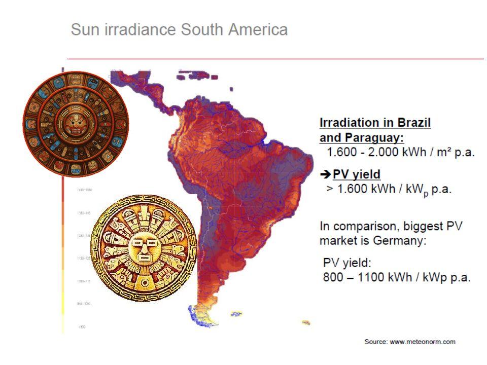 2 – Avaliação Comparativa ENERGIA A) Energia gerada por CHI em 2011: 92.245 GWh.