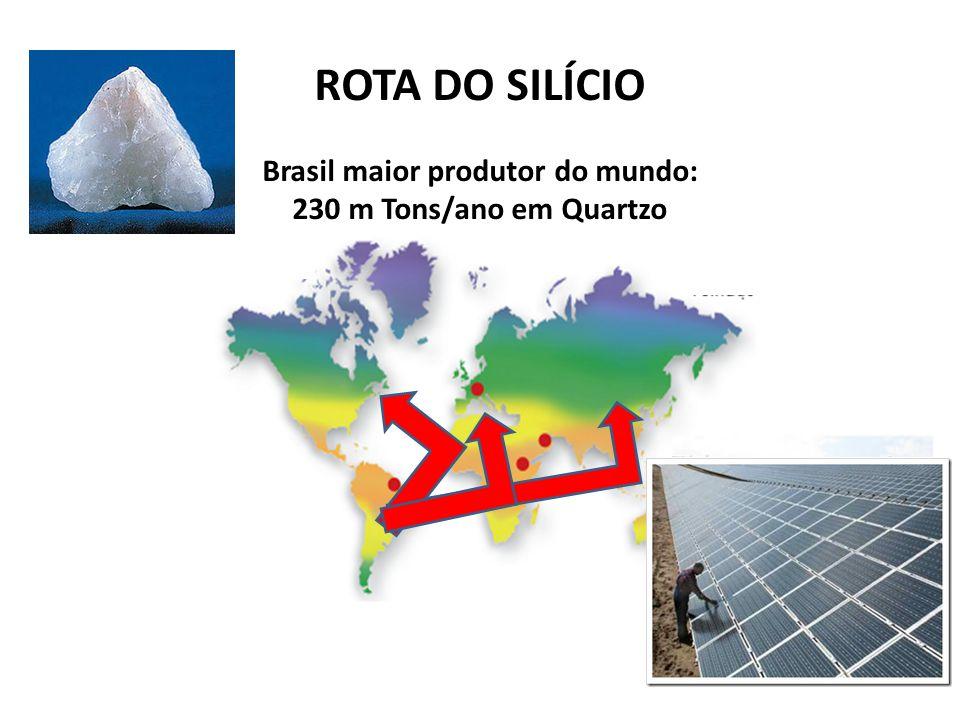 ROTA DO SILÍCIO Brasil maior produtor do mundo: 230 m Tons/ano em Quartzo