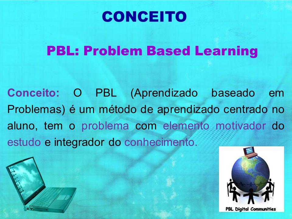 O CONTEXTO Aprender a fazer Aprender a ser Aprender a viver com outros Aprender a conviver Aprendizagem Ativa -BPL