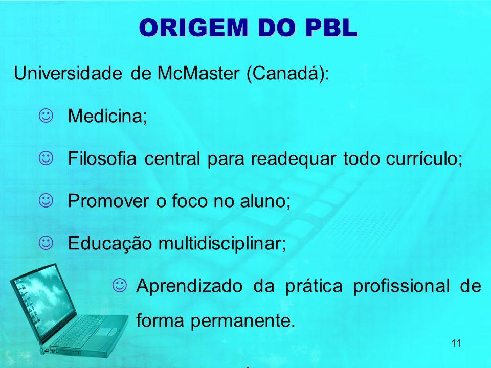 PBL: Problem Based Learning Conceito: O PBL (Aprendizado baseado em Problemas) é um método de aprendizado centrado no aluno, tem o problema com elemen