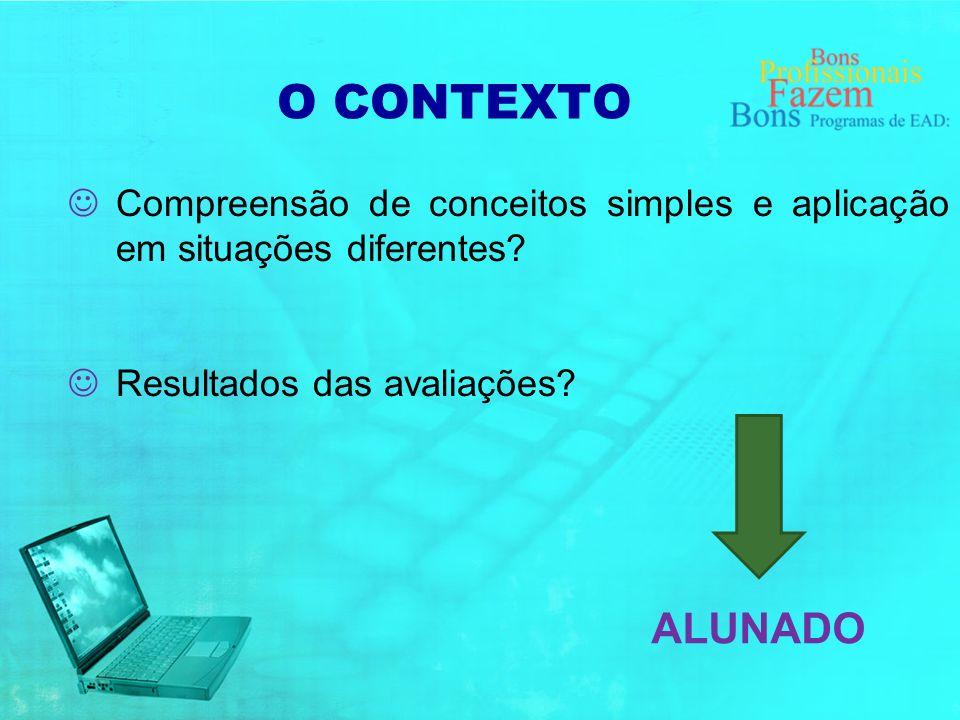 O CONTEXTO Compreensão de conceitos simples e aplicação em situações diferentes.