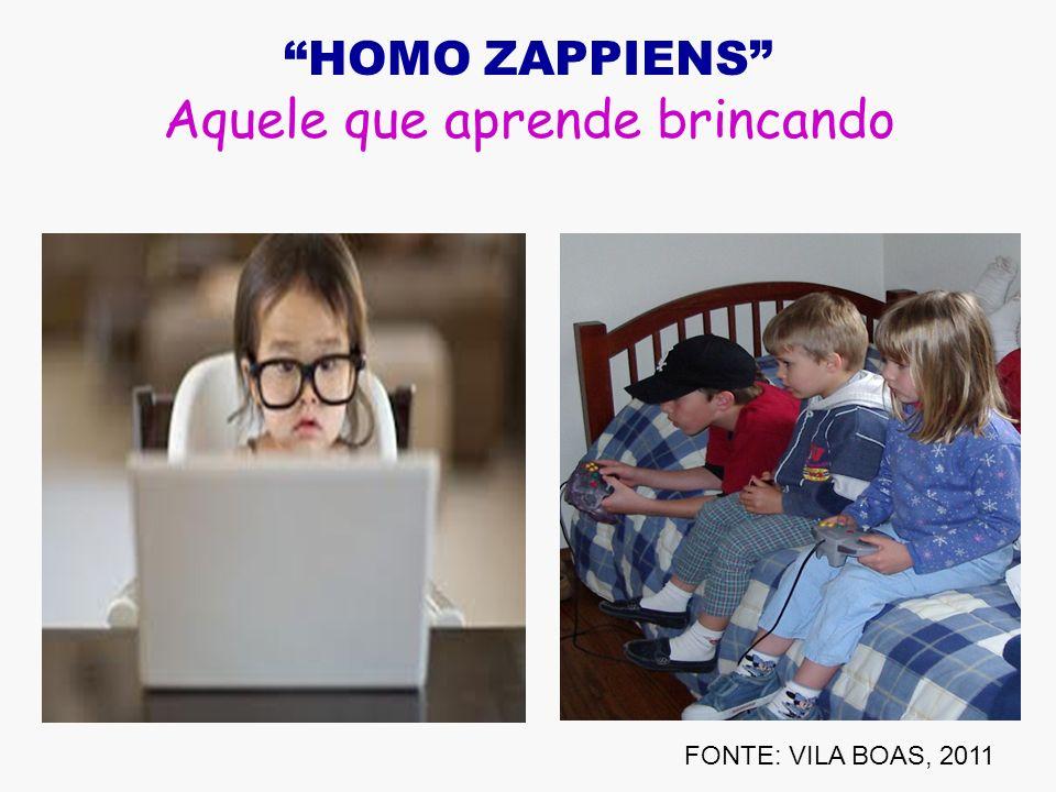 HOMO ZAPPIENS Aquele que aprende brincando FONTE: VILA BOAS, 2011