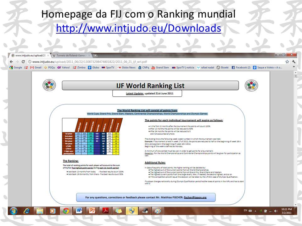 Homepage da FIJ com o Ranking mundial http://www.intjudo.eu/Downloads