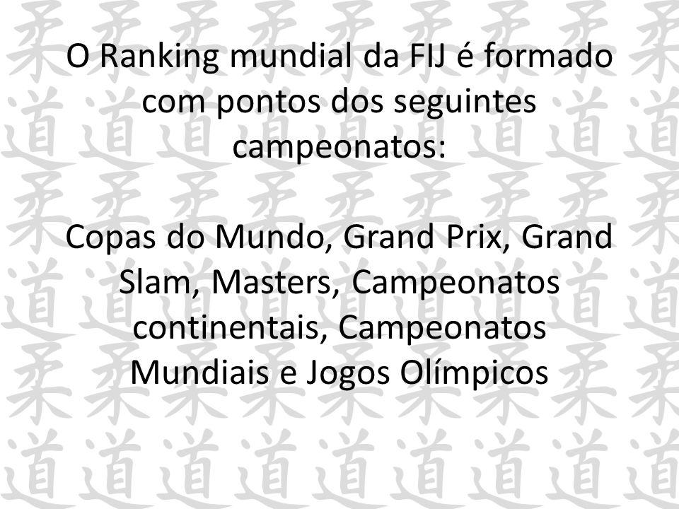 O Ranking mundial da FIJ é formado com pontos dos seguintes campeonatos: Copas do Mundo, Grand Prix, Grand Slam, Masters, Campeonatos continentais, Ca