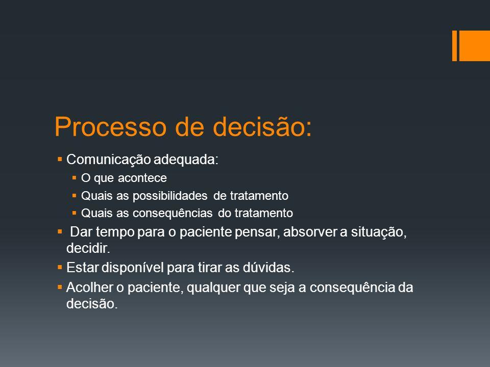Processo de decisão: Comunicação adequada: O que acontece Quais as possibilidades de tratamento Quais as consequências do tratamento Dar tempo para o paciente pensar, absorver a situação, decidir.