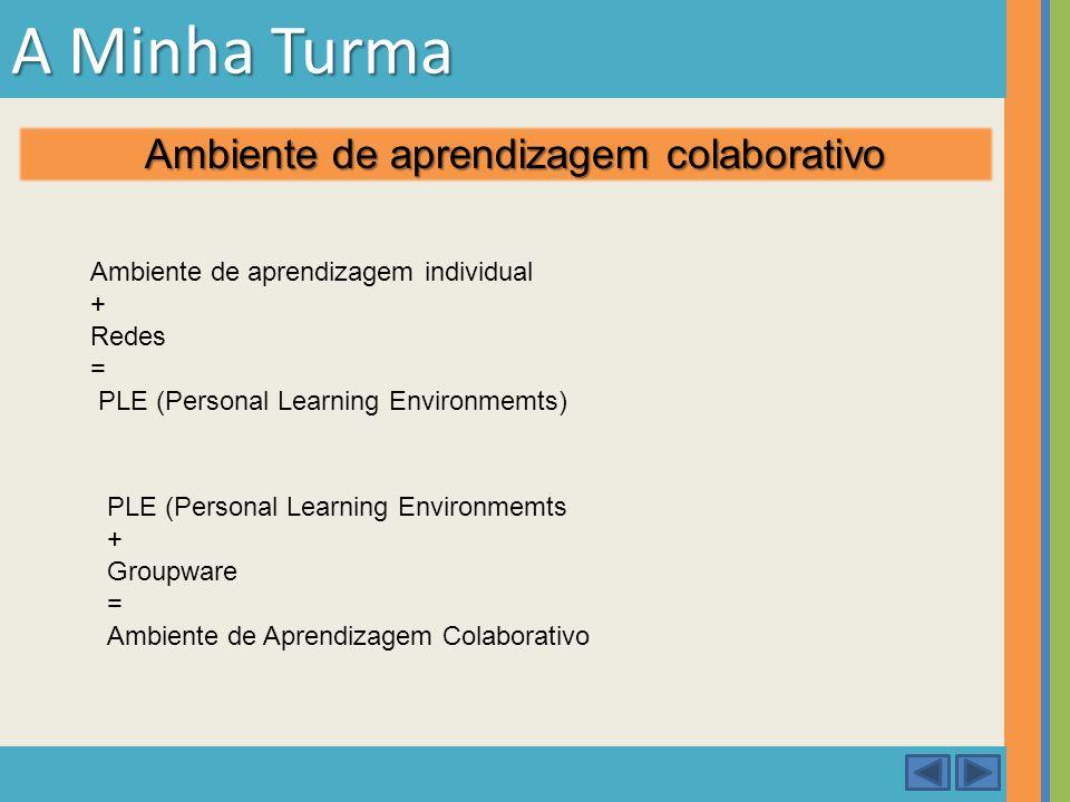 A Minha Turma Ambiente de aprendizagem colaborativo Que rede.