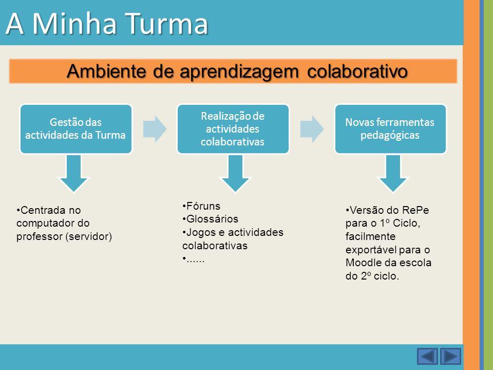 A Minha Turma Ambiente de aprendizagem colaborativo Gestão das actividades da Turma Realização de actividades colaborativas Novas ferramentas pedagógi