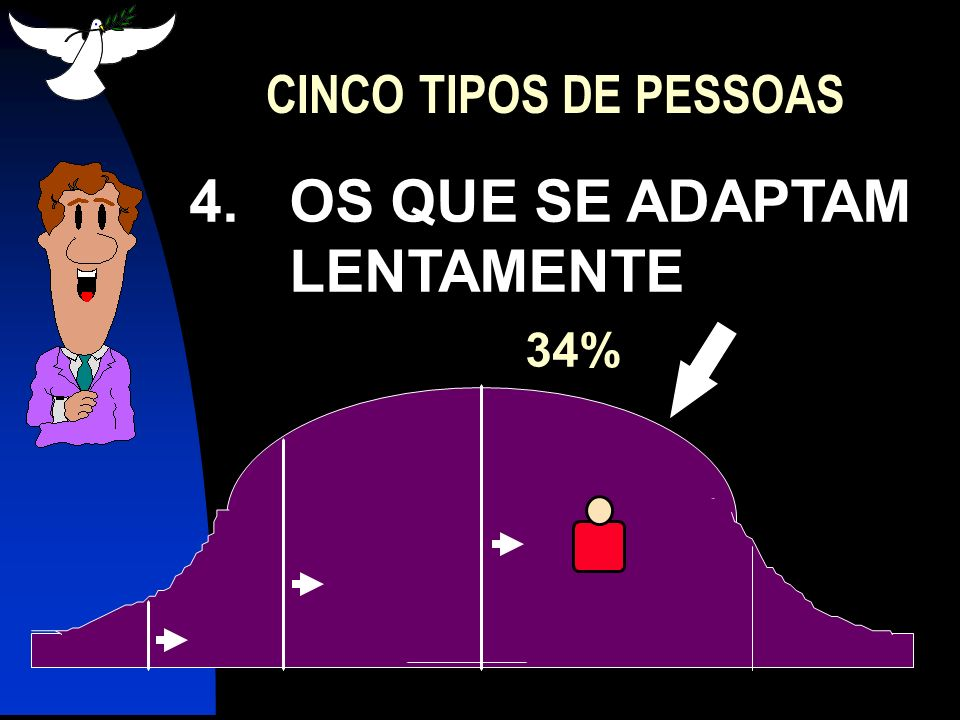 5.OS ARRASTADOS 16% CINCO TIPOS DE PESSOAS