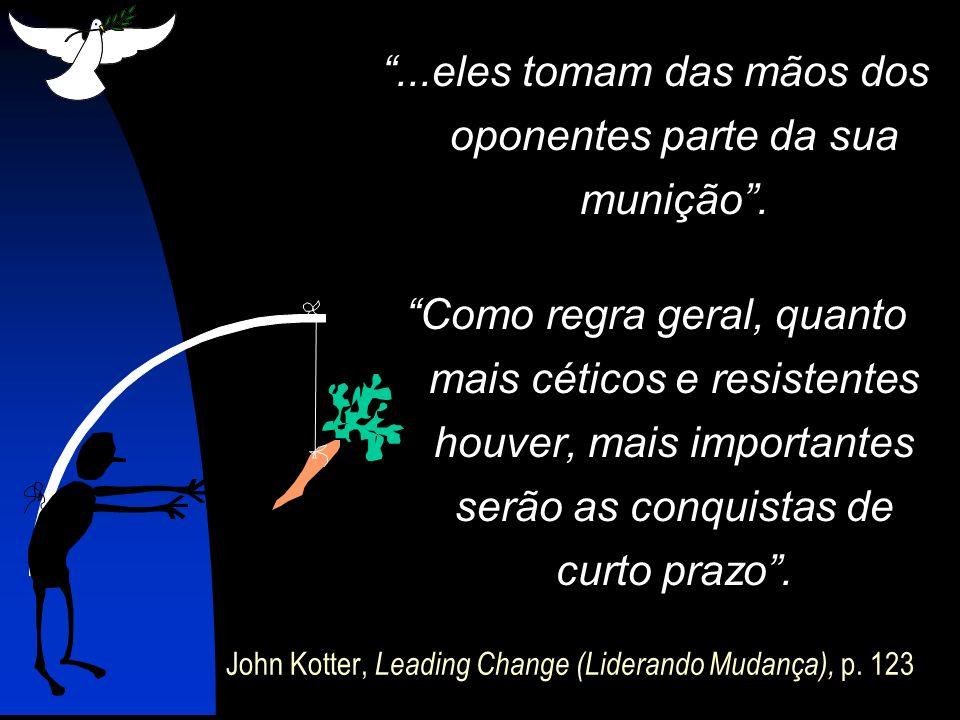 A IMPORTÂNCIA DAS CONQUISTAS EM CURTO PRAZO Tempo Fonte: Kotter, Liderando Mudança, p.