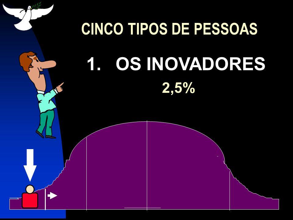 2.OS ADAPTÁVEIS 13,5% CINCO TIPOS DE PESSOAS