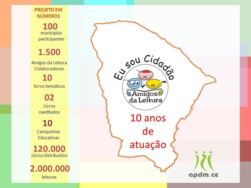 100 municípios participantes 1.500 Amigos da Leitura Colaboradores 2.000.000 leitores 10 livros temáticos PROJETO EM NÚMEROS 120.000 Livros distribuíd