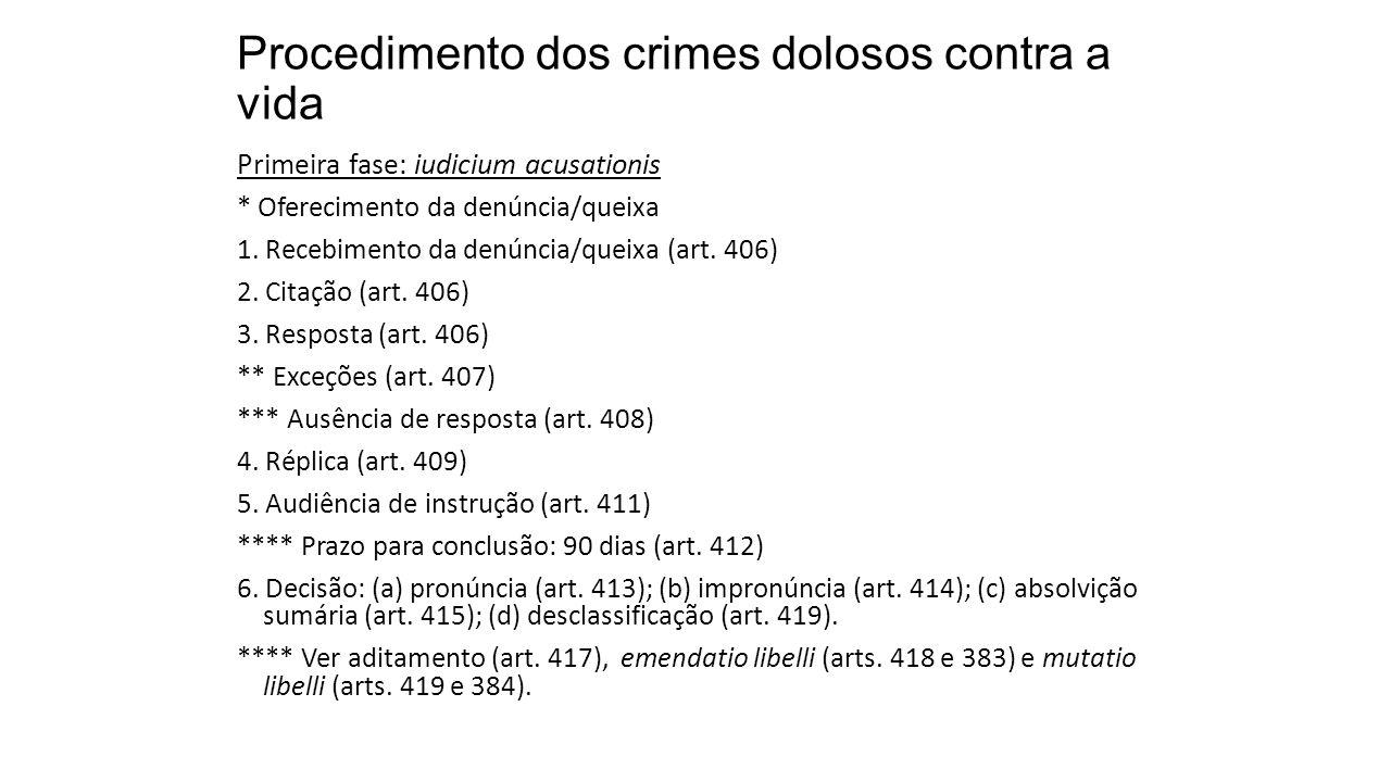 Procedimento dos crimes dolosos contra a vida Primeira fase: iudicium acusationis * Oferecimento da denúncia/queixa 1. Recebimento da denúncia/queixa