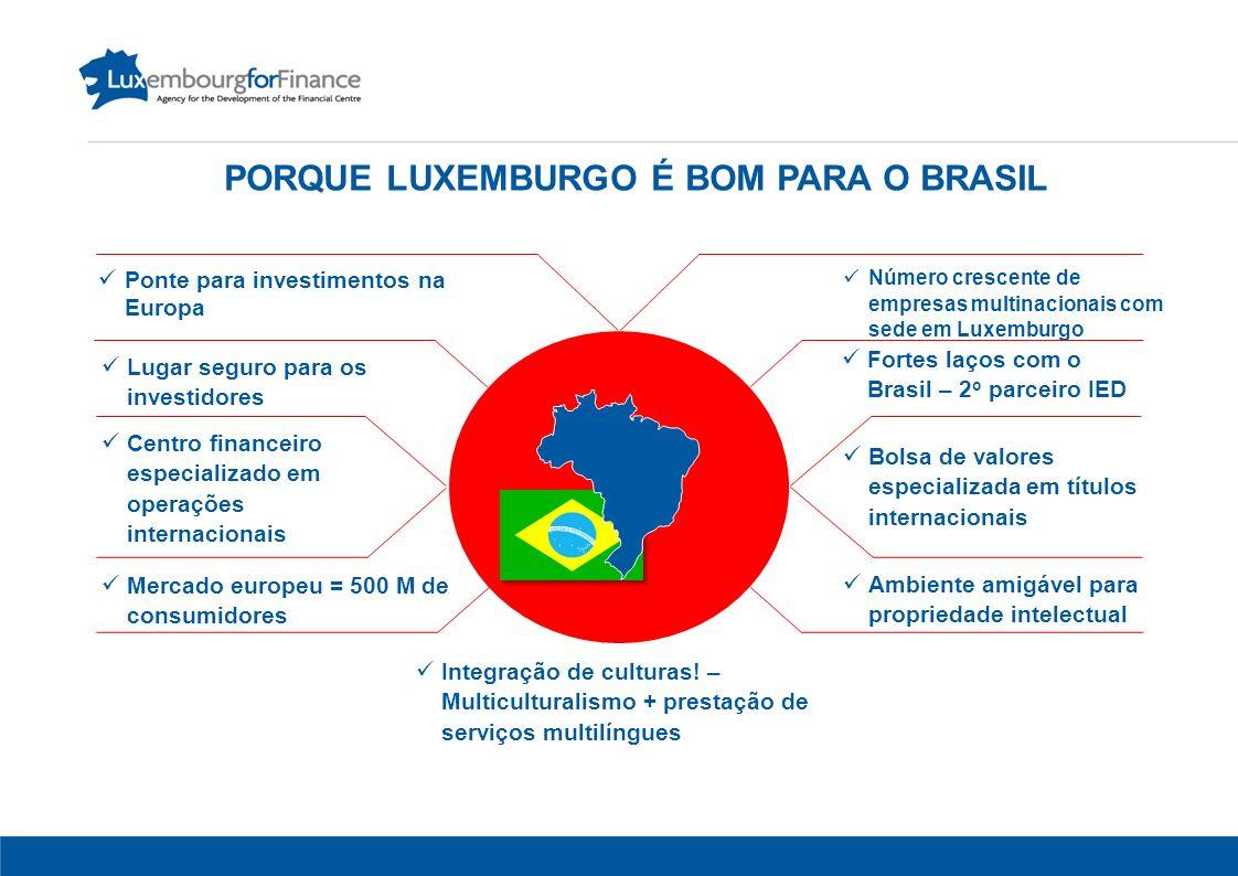 17 Ponte para investimentos na Europa Lugar seguro para os investidores Fortes laços com o Brasil – 2 o parceiro IED Centro financeiro especializado e