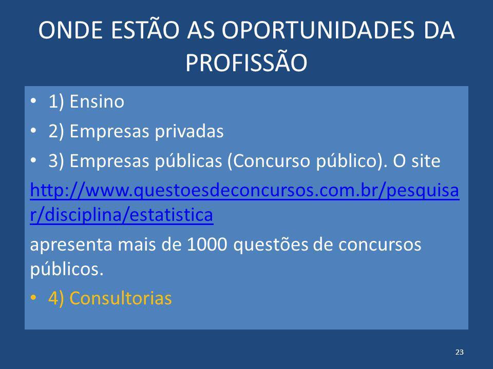 ONDE ESTÃO AS OPORTUNIDADES DA PROFISSÃO 1) Ensino 2) Empresas privadas 3) Empresas públicas (Concurso público). O site http://www.questoesdeconcursos