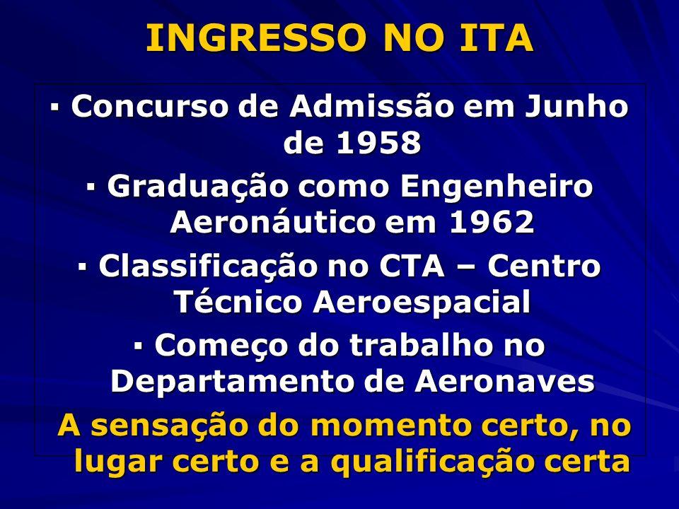 INGRESSO NO ITA Concurso de Admissão em Junho de 1958 Concurso de Admissão em Junho de 1958 Graduação como Engenheiro Aeronáutico em 1962 Graduação co