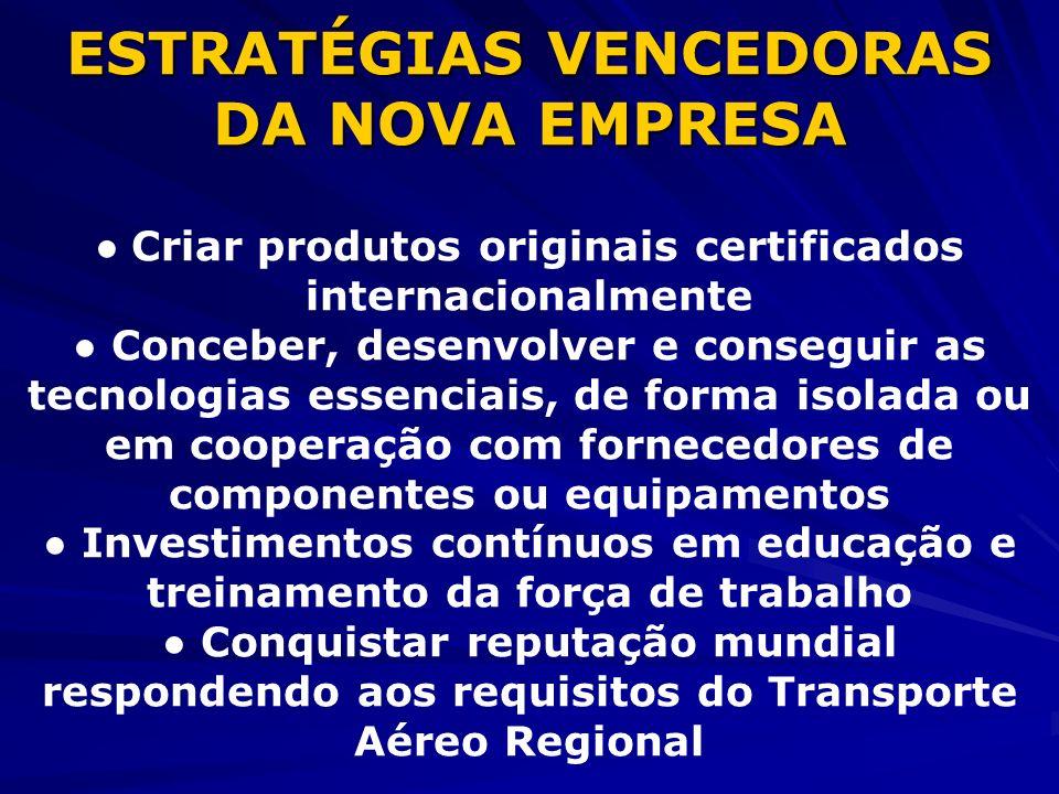 ESTRATÉGIAS VENCEDORAS DA NOVA EMPRESA Criar produtos originais certificados internacionalmente Conceber, desenvolver e conseguir as tecnologias essen