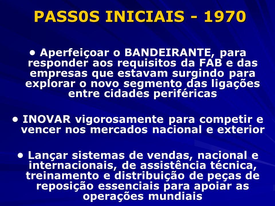 PASS0S INICIAIS - 1970 Aperfeiçoar o BANDEIRANTE, para responder aos requisitos da FAB e das empresas que estavam surgindo para explorar o novo segmen