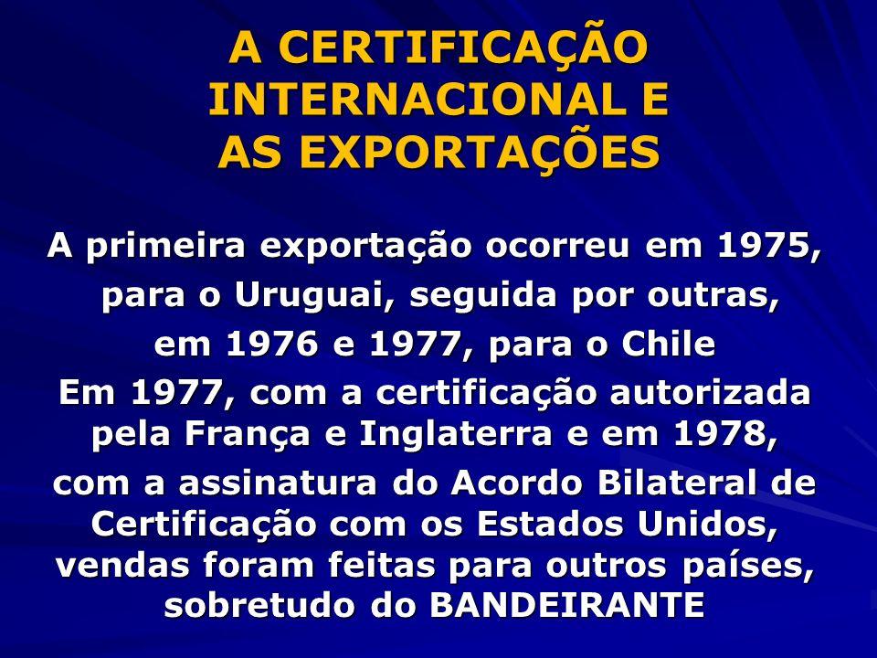 A CERTIFICAÇÃO INTERNACIONAL E AS EXPORTAÇÕES A primeira exportação ocorreu em 1975, para o Uruguai, seguida por outras, para o Uruguai, seguida por outras, em 1976 e 1977, para o Chile Em 1977, com a certificação autorizada pela França e Inglaterra e em 1978, com a assinatura do Acordo Bilateral de Certificação com os Estados Unidos, vendas foram feitas para outros países, sobretudo do BANDEIRANTE