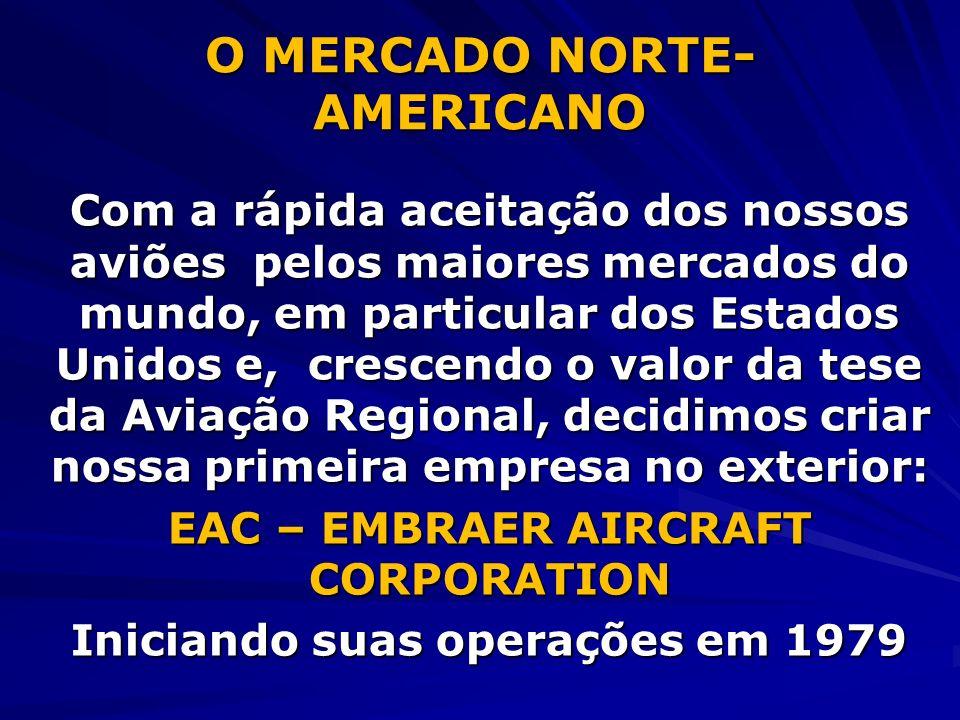 O MERCADO NORTE- AMERICANO Com a rápida aceitação dos nossos aviões pelos maiores mercados do mundo, em particular dos Estados Unidos e, crescendo o valor da tese da Aviação Regional, decidimos criar nossa primeira empresa no exterior: EAC – EMBRAER AIRCRAFT CORPORATION Iniciando suas operações em 1979
