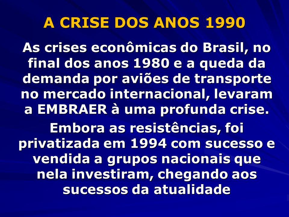A CRISE DOS ANOS 1990 As crises econômicas do Brasil, no final dos anos 1980 e a queda da demanda por aviões de transporte no mercado internacional, l